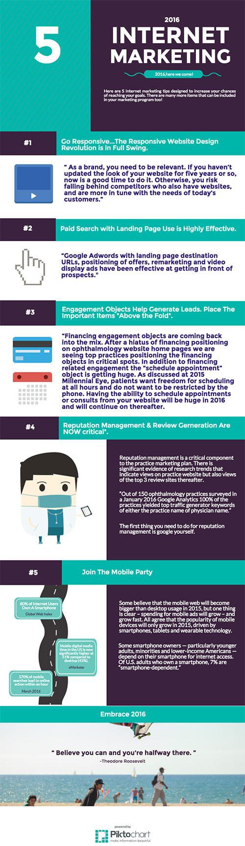 Internet Marketing Trends Infographic